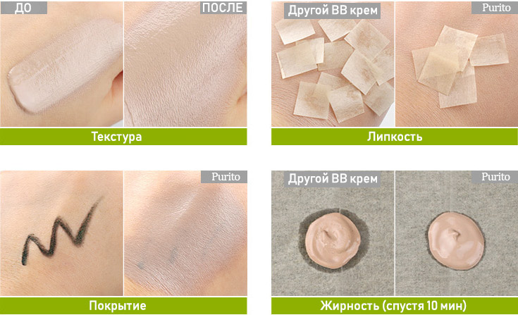 ББ-крем с муцином улитки PURITO Snail Clearing BB Cream SPF38 PA+++ 30 мл